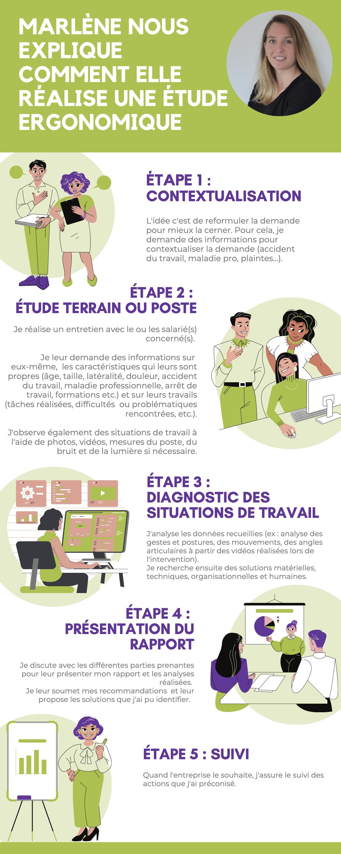 Etude ergonomique et de poste